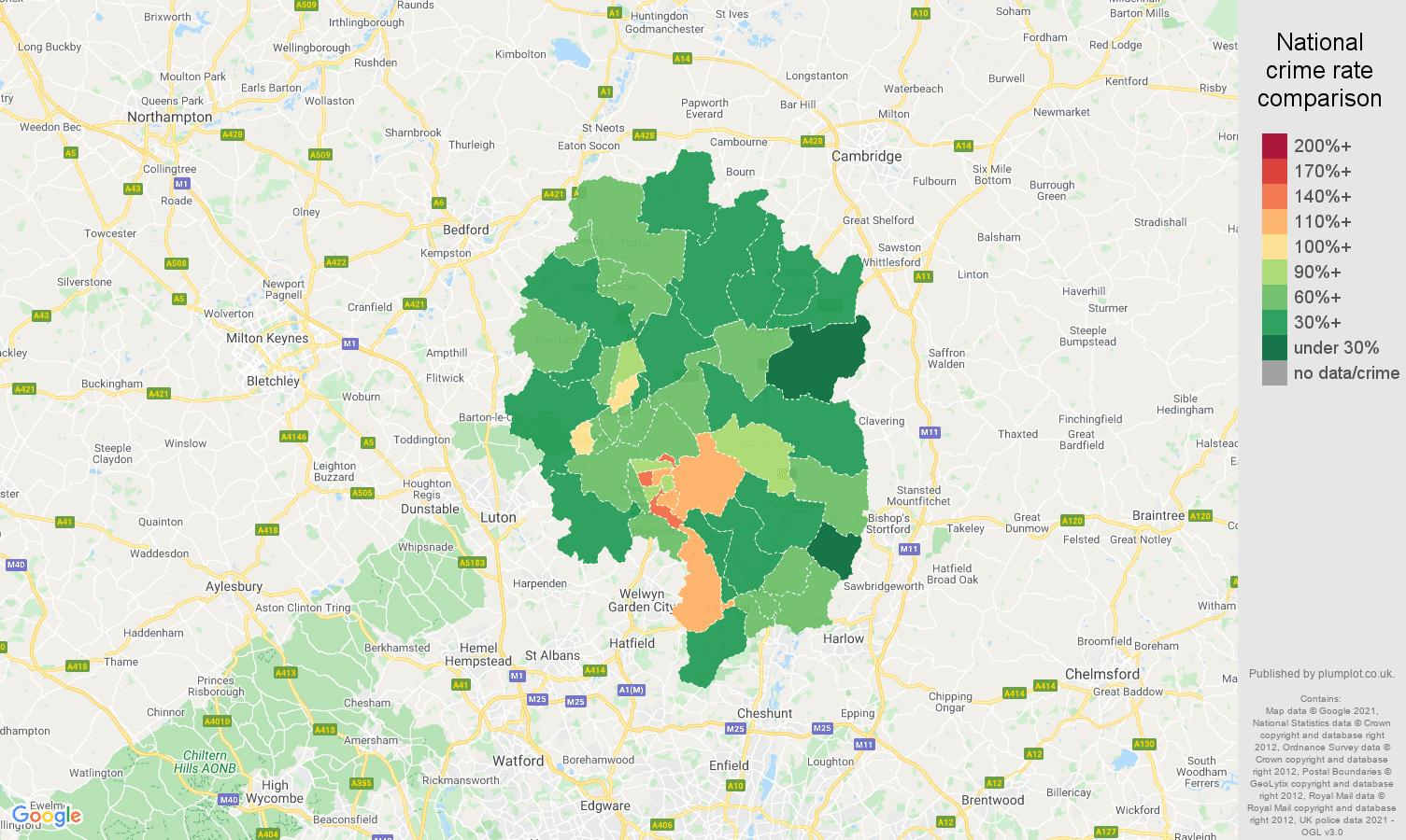 Stevenage antisocial behaviour crime rate comparison map