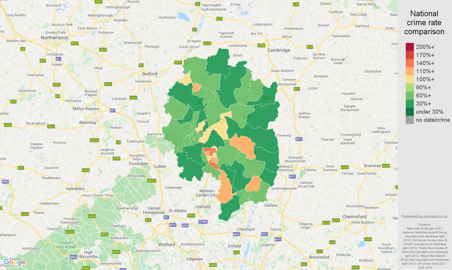 Stevenage violent crime rate comparison map